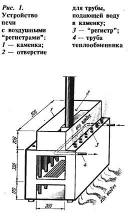 Теплообменник для печки своими руками чертежи