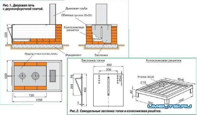 Как построить печь на даче своими руками