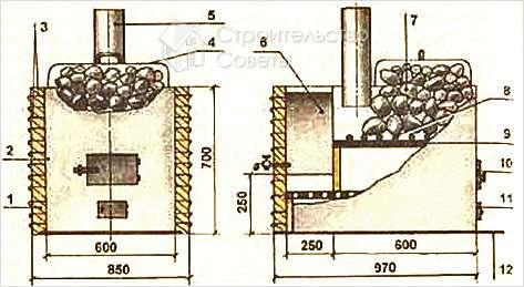 Печь каменка для бани своими руками из кирпича с баком для воды